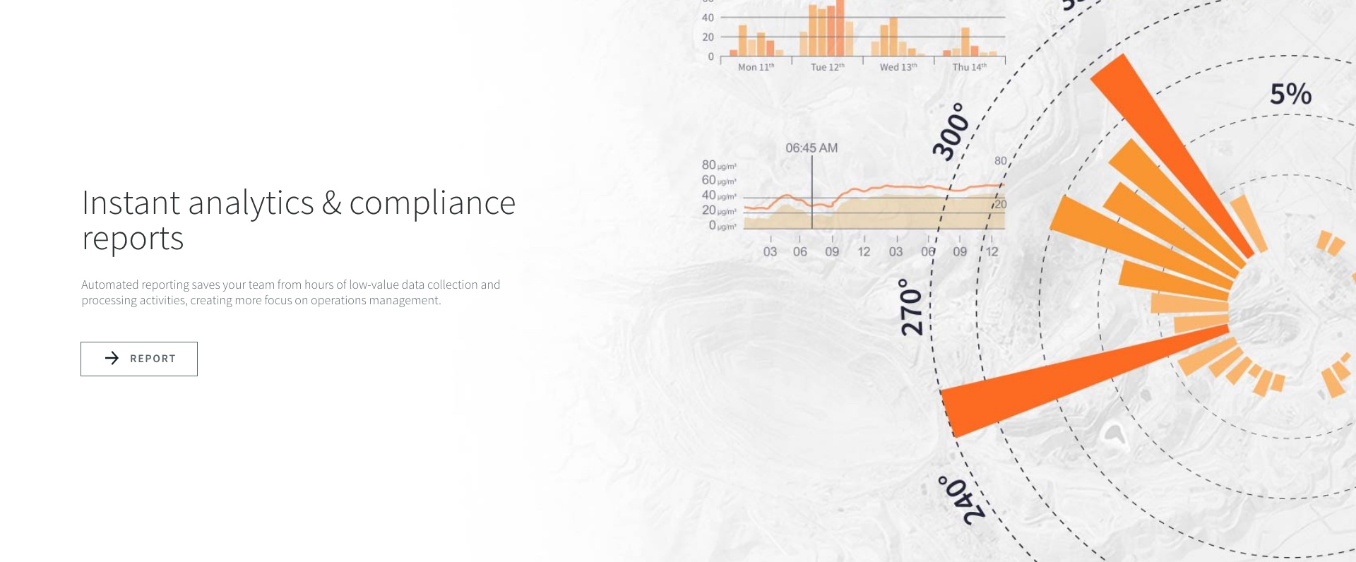 Instant analytics & compliance reports